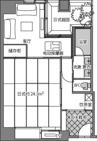 客房布局图